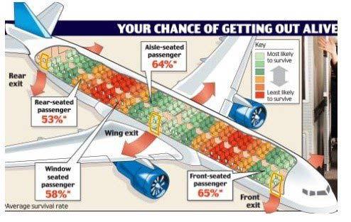 飞机座位_波音777飞机座位图